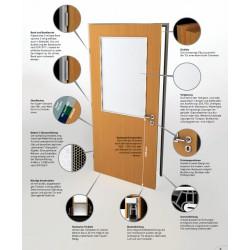Интериорни врати Novoferm – детайли, остъкление, допълнително оборудване - Novoferm